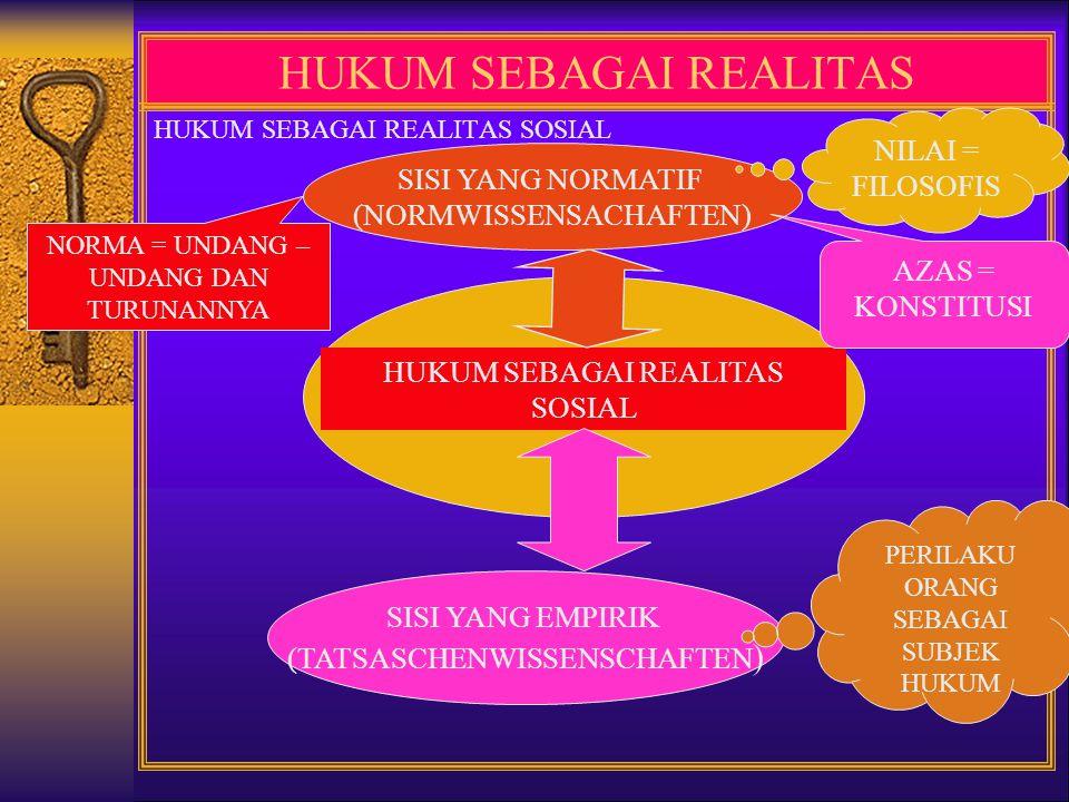 HUKUM SEBAGAI REALITAS