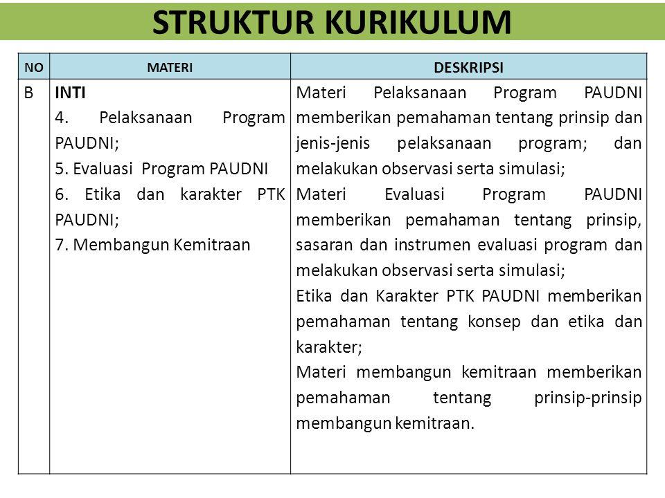 STRUKTUR KURIKULUM B INTI 4. Pelaksanaan Program PAUDNI;