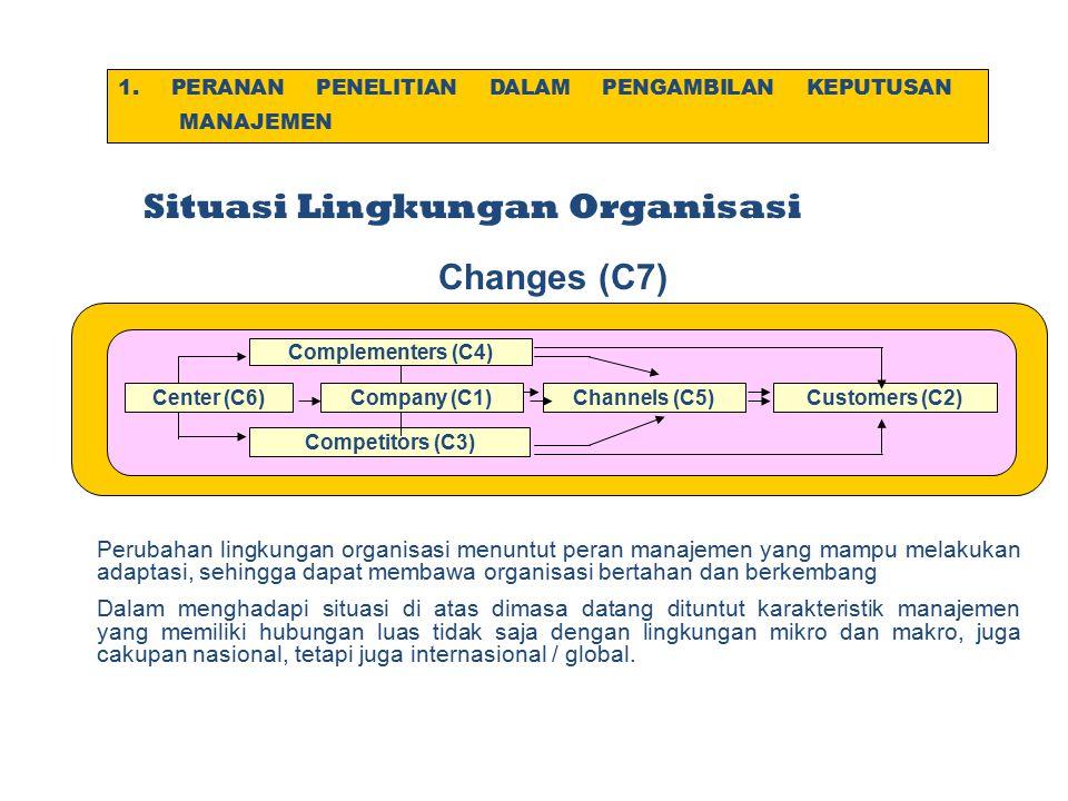 Situasi Lingkungan Organisasi