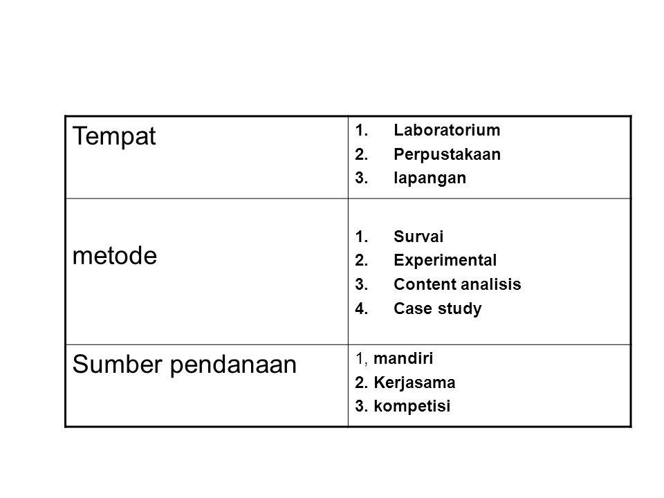Tempat metode Sumber pendanaan Laboratorium Perpustakaan lapangan