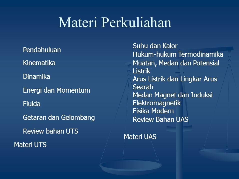 Materi Perkuliahan Hukum-hukum Termodinamika