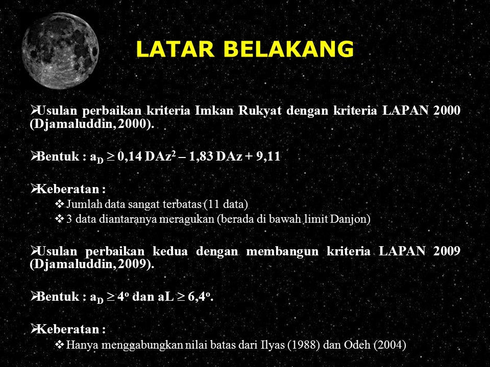 LATAR BELAKANG Usulan perbaikan kriteria Imkan Rukyat dengan kriteria LAPAN 2000 (Djamaluddin, 2000).