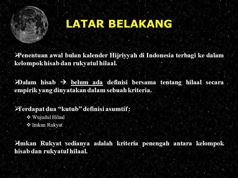 LATAR BELAKANG Penentuan awal bulan kalender Hijriyyah di Indonesia terbagi ke dalam kelompok hisab dan rukyatul hilaal.