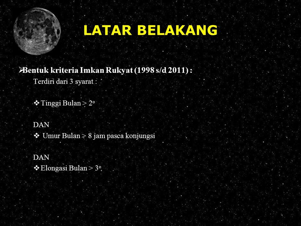 LATAR BELAKANG Bentuk kriteria Imkan Rukyat (1998 s/d 2011) :