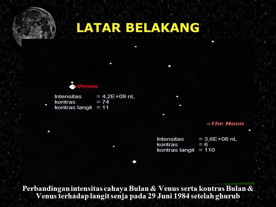 LATAR BELAKANG Perbandingan intensitas cahaya Bulan & Venus serta kontras Bulan & Venus terhadap langit senja pada 29 Juni 1984 setelah ghurub.