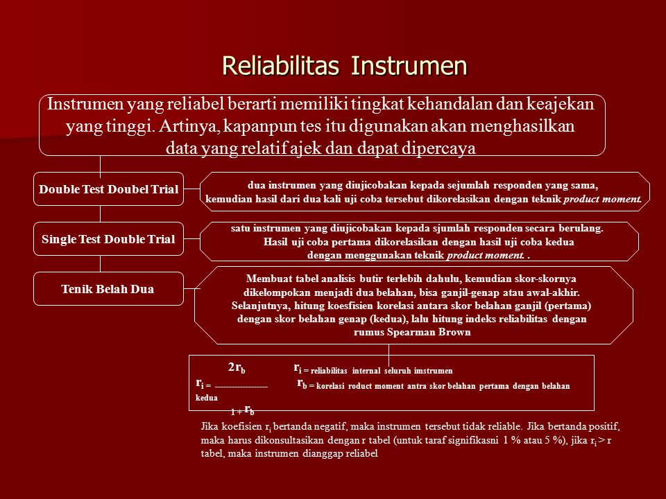 Reliabilitas Instrumen