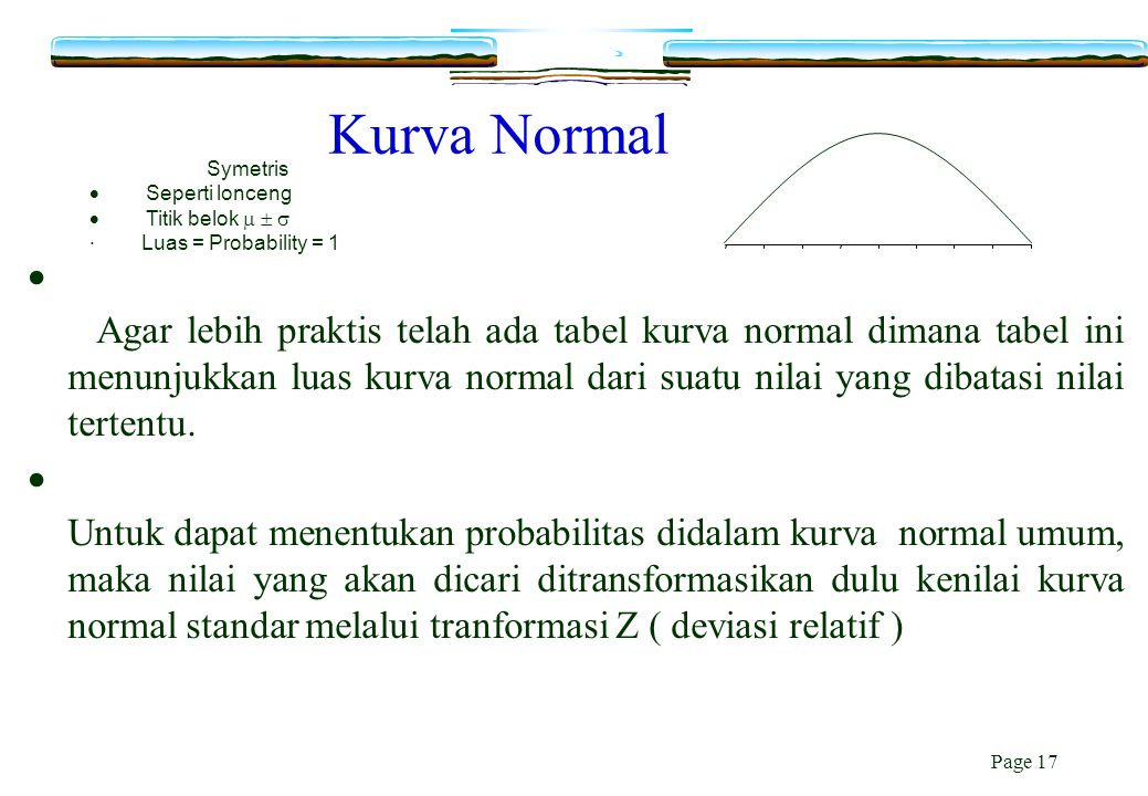 Kurva Normal Symetris. · Seperti lonceng. · Titik belok    · Luas = Probability = 1.