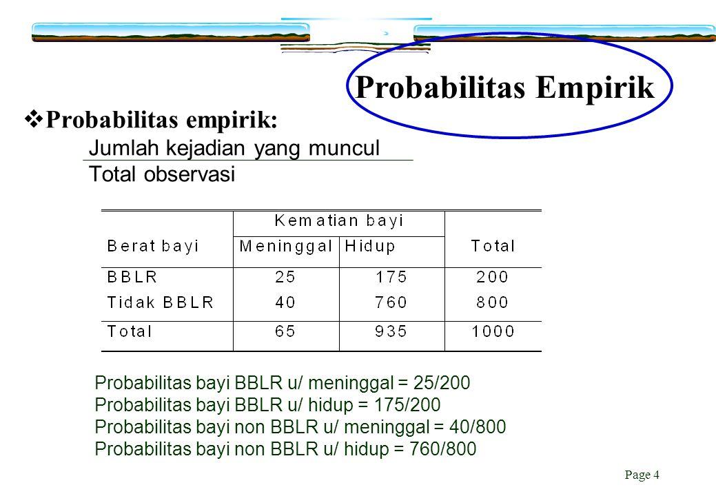 Probabilitas empirik: Jumlah kejadian yang muncul Total observasi