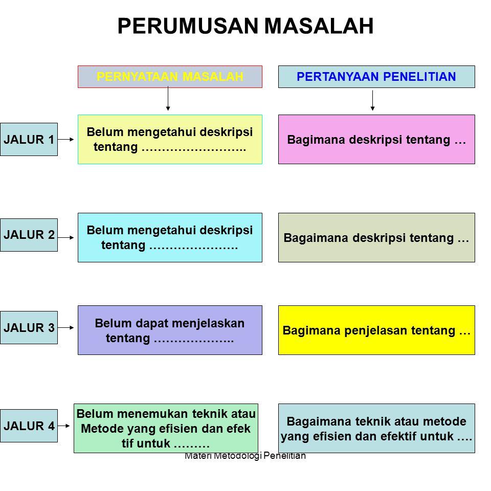 II. PERUMUSAN MASALAH PENELITIAN