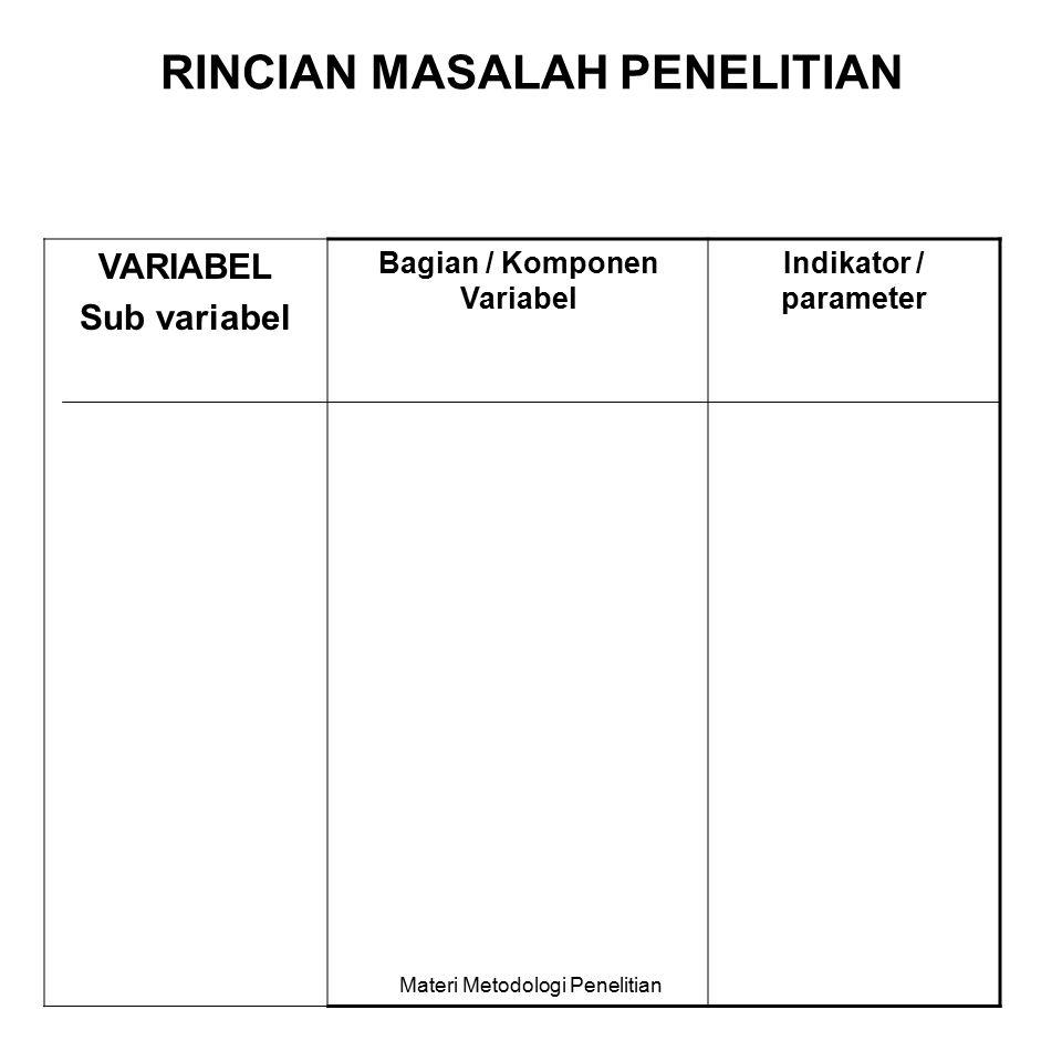 III. RINCIAN MASALAH PENELITIAN