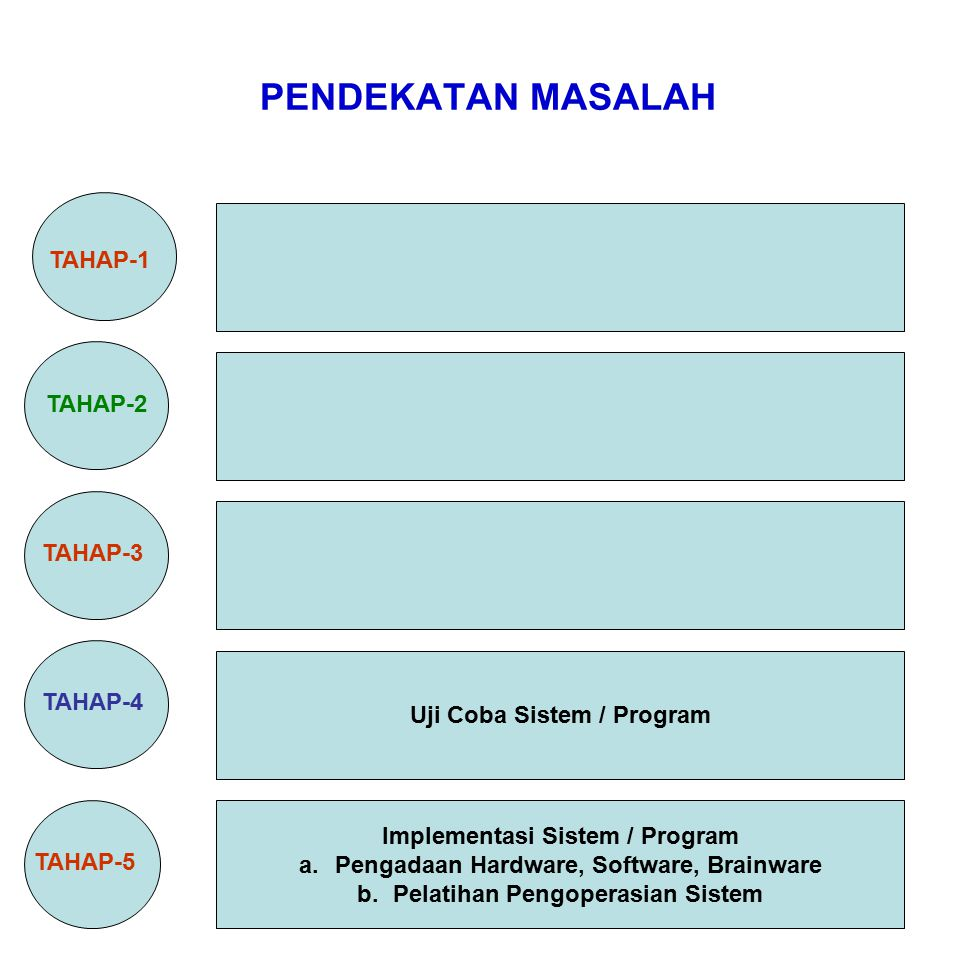 PENDEKATAN MASALAH (CONTOH)