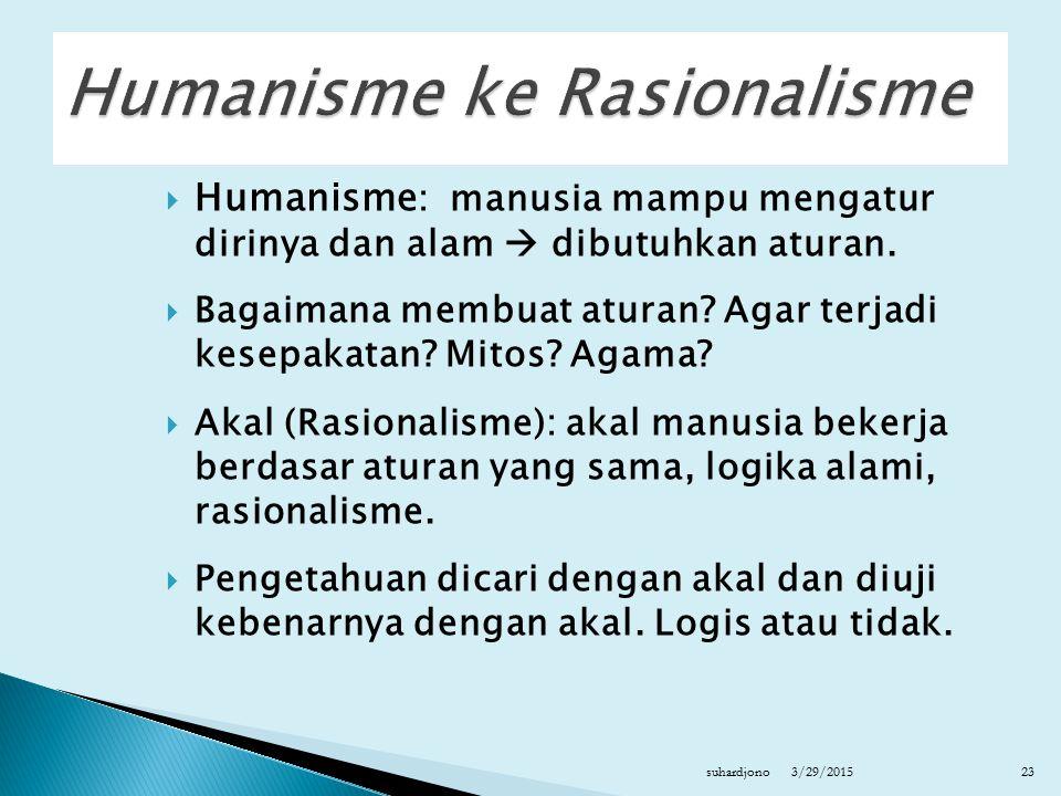 Humanisme ke Rasionalisme