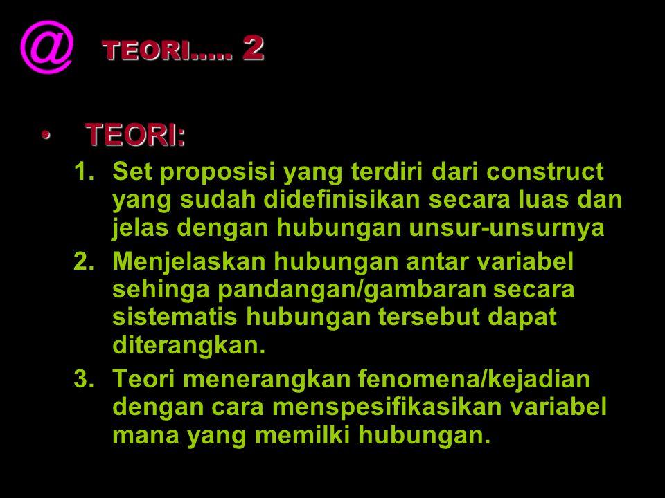 TEORI….. 2 TEORI: Set proposisi yang terdiri dari construct yang sudah didefinisikan secara luas dan jelas dengan hubungan unsur-unsurnya.