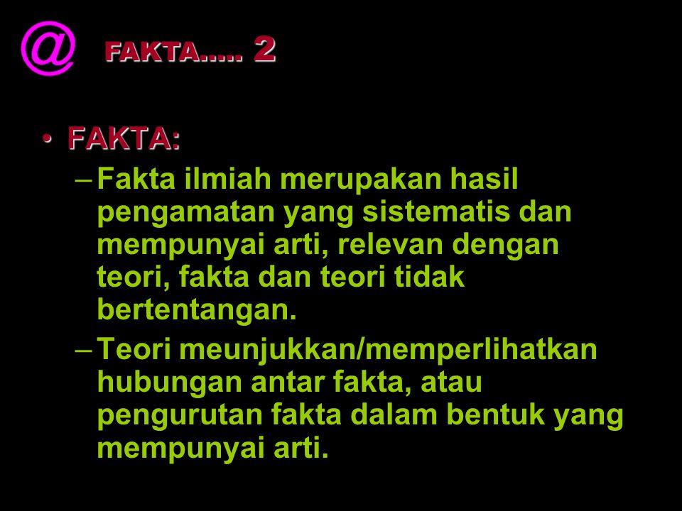 FAKTA….. 2 FAKTA: