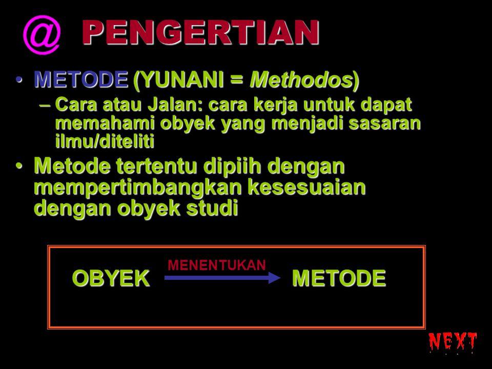 PENGERTIAN METODE (YUNANI = Methodos)