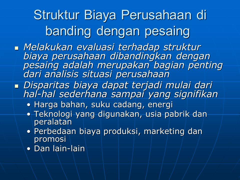 Struktur Biaya Perusahaan di banding dengan pesaing