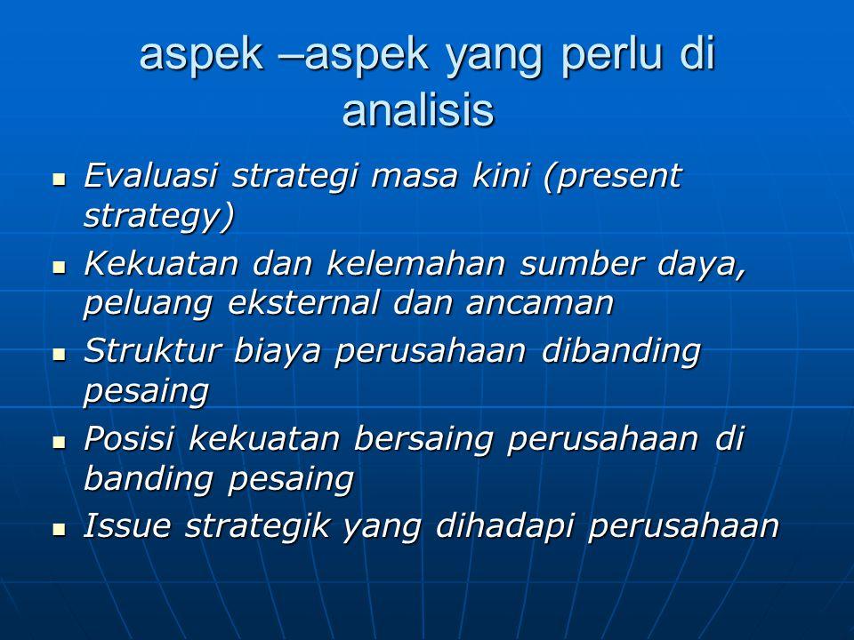 aspek –aspek yang perlu di analisis
