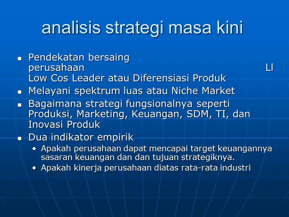 analisis strategi masa kini