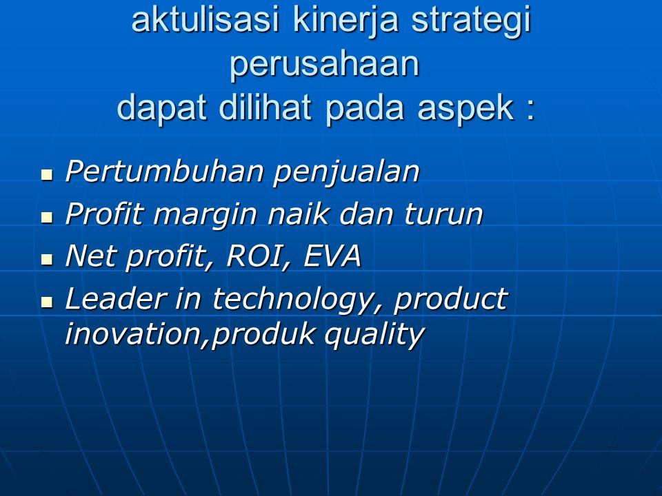 aktulisasi kinerja strategi perusahaan dapat dilihat pada aspek :