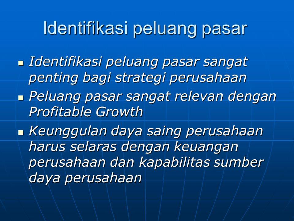 Identifikasi peluang pasar