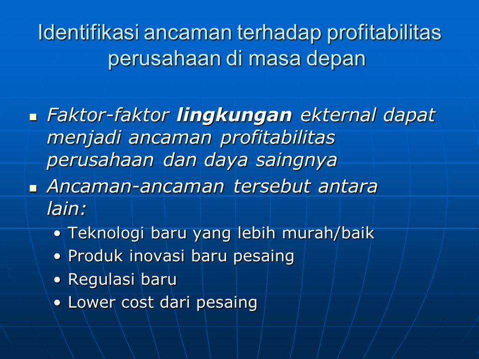 Identifikasi ancaman terhadap profitabilitas perusahaan di masa depan