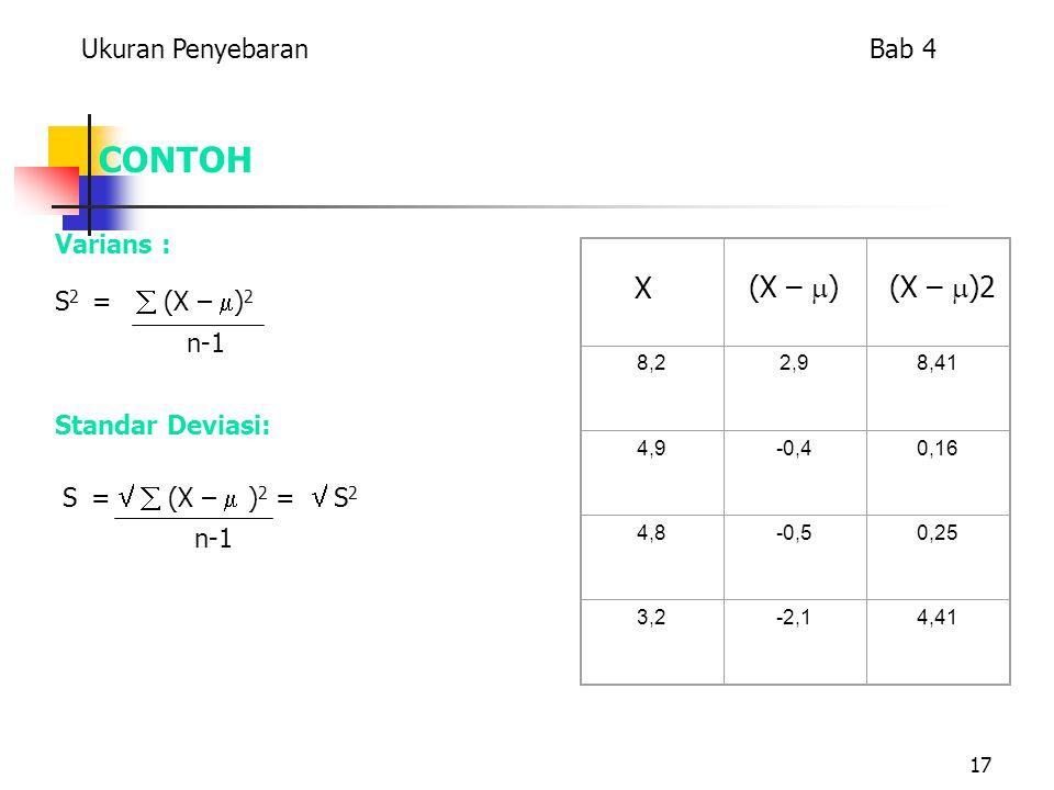 CONTOH X (X – ) (X – )2 Ukuran Penyebaran Bab 4 Varians :