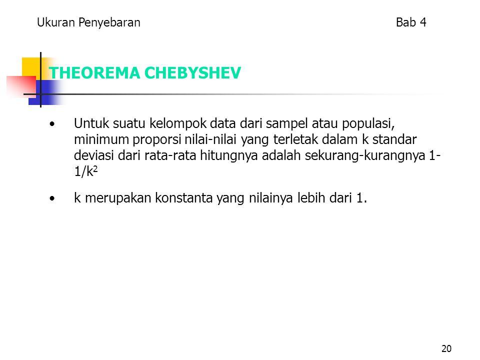Ukuran Penyebaran Bab 4 THEOREMA CHEBYSHEV.