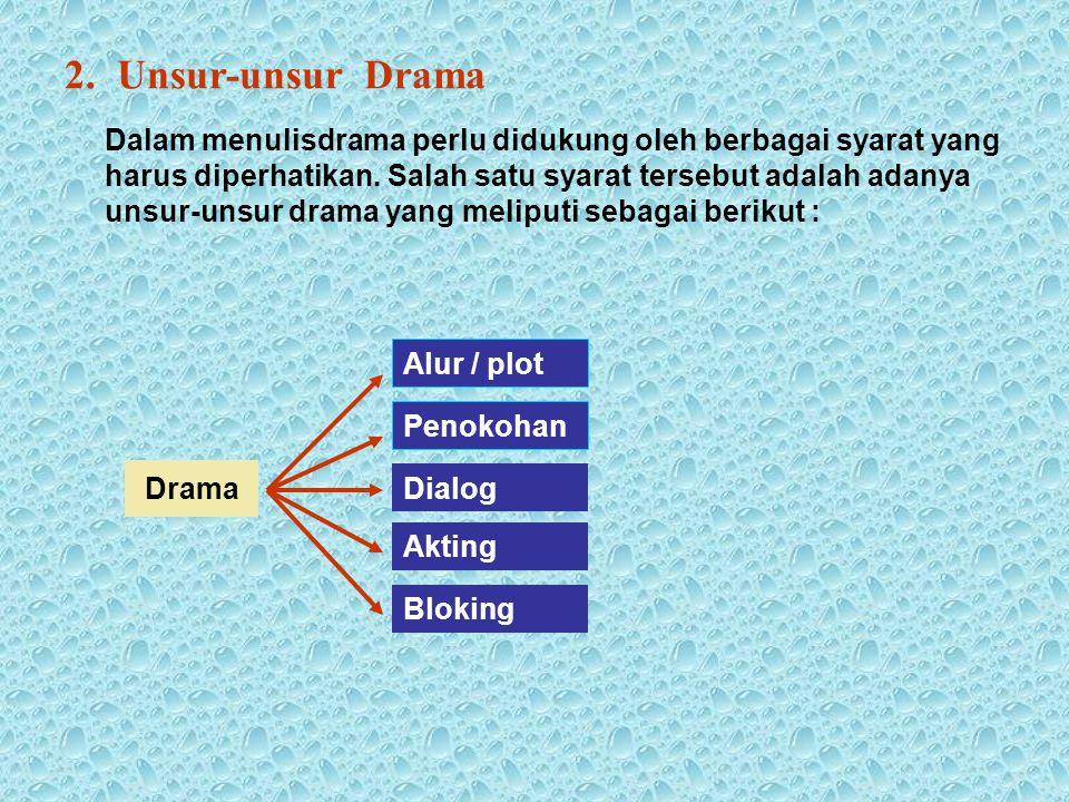 2. Unsur-unsur Drama