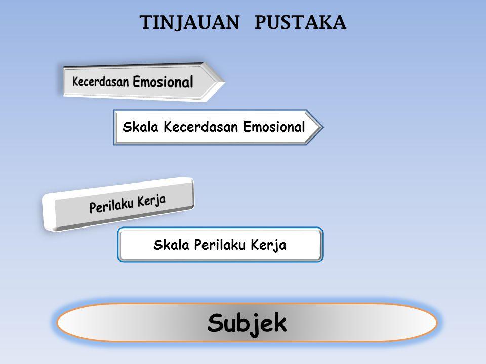 Skala Kecerdasan Emosional