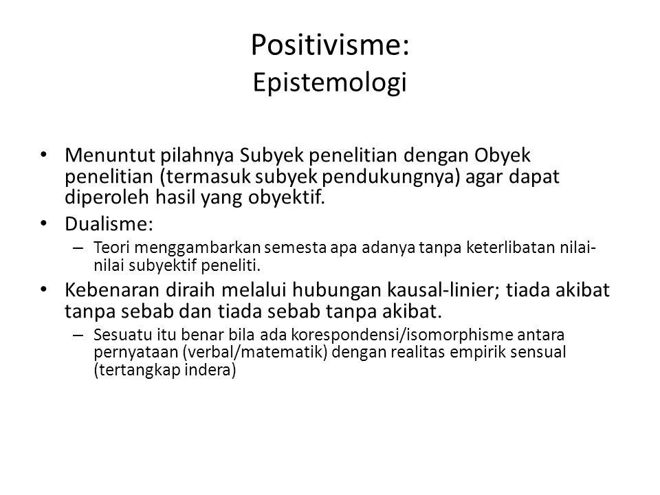 Positivisme: Epistemologi