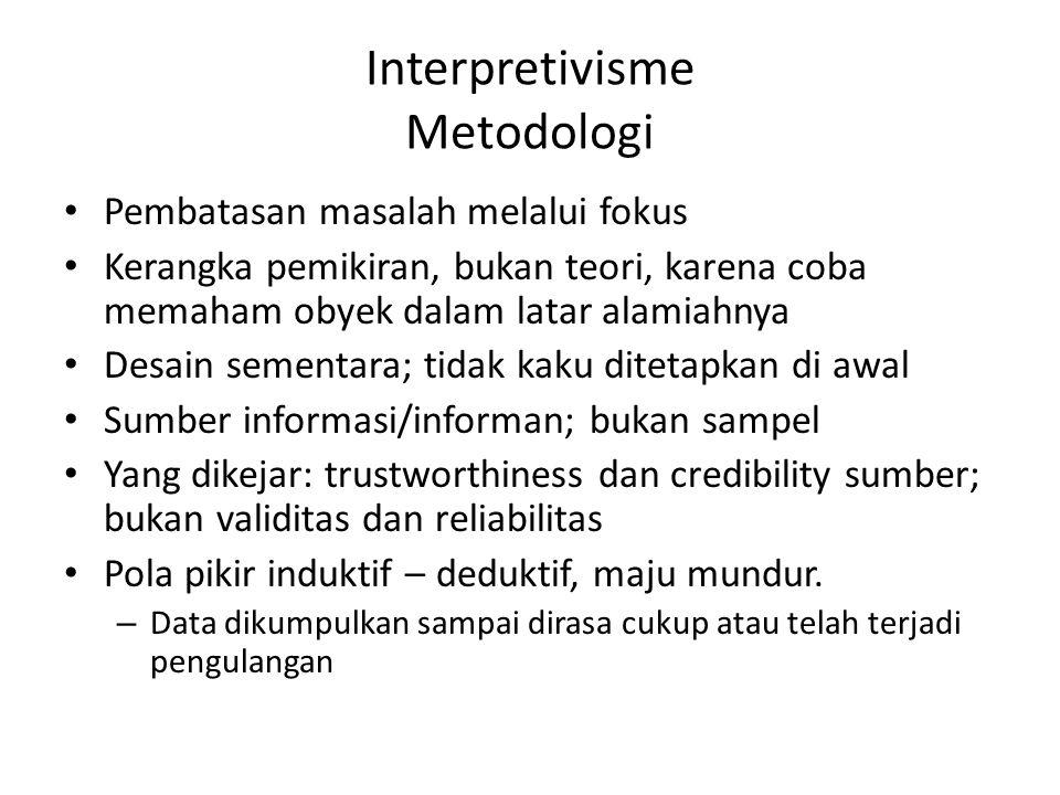 Interpretivisme Metodologi