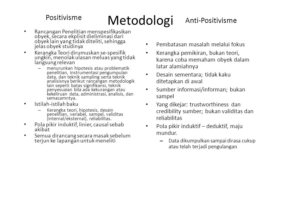 Metodologi Positivisme Anti-Positivisme
