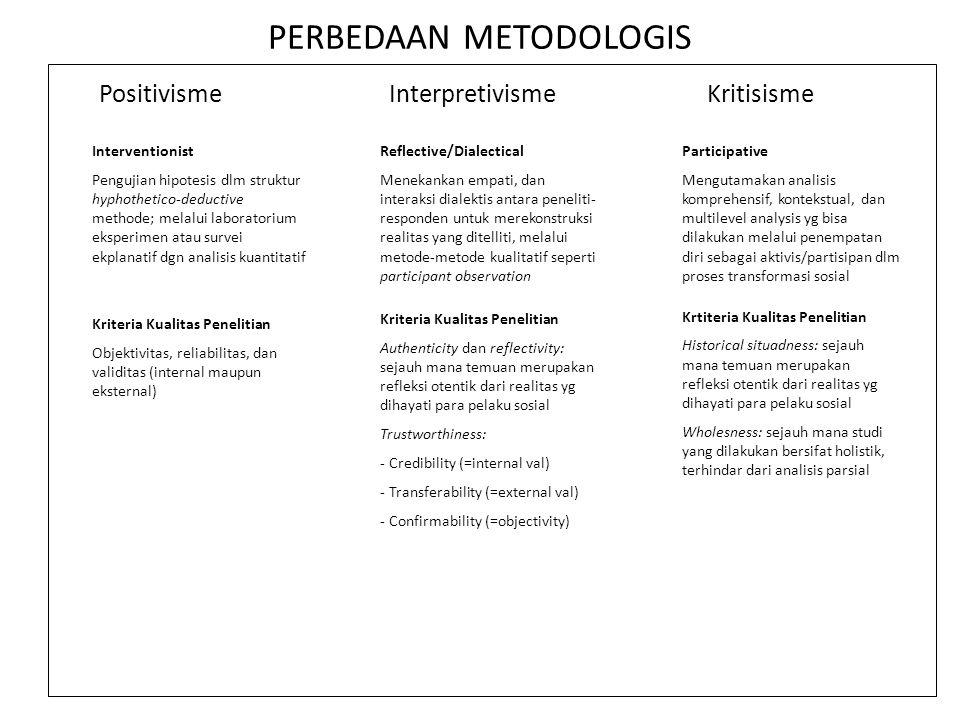 PERBEDAAN METODOLOGIS