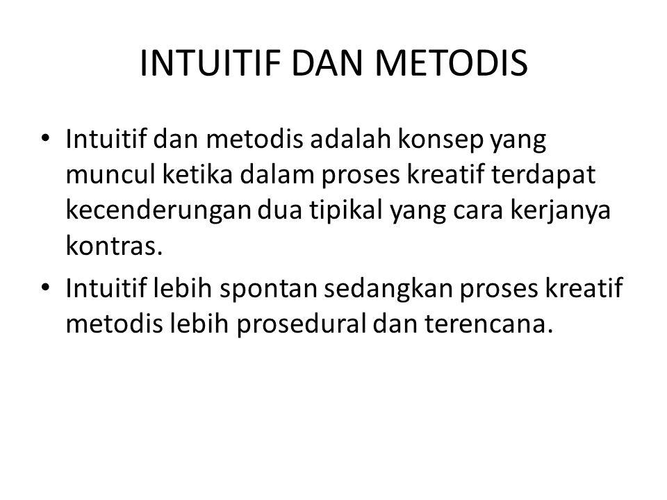 INTUITIF DAN METODIS