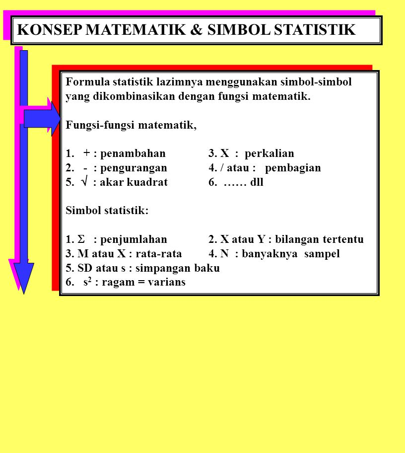 KONSEP MATEMATIK & SIMBOL STATISTIK