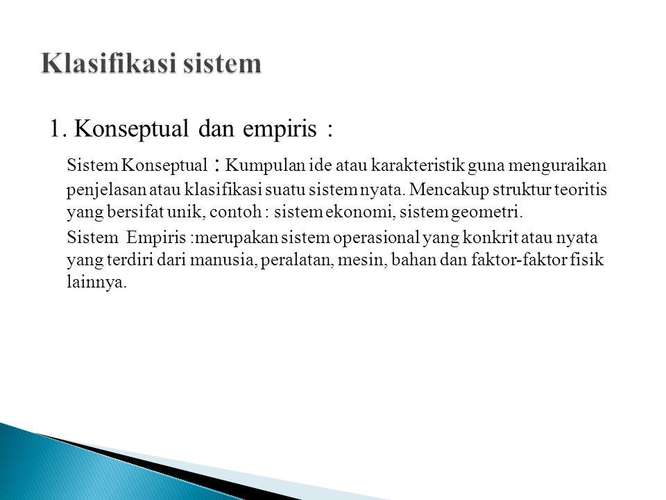 Klasifikasi sistem 1. Konseptual dan empiris :
