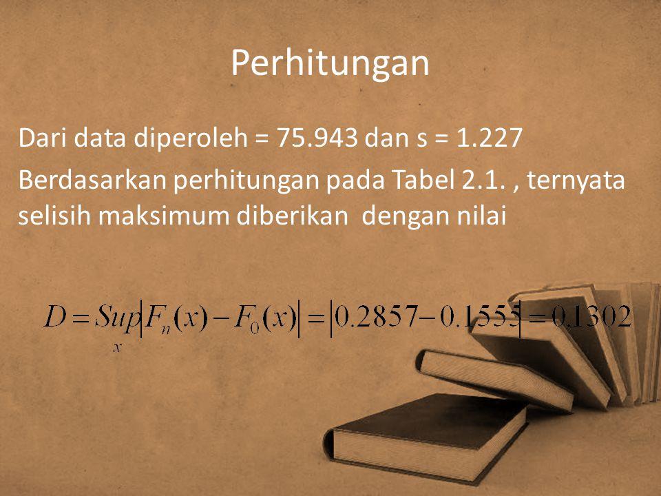 Perhitungan Dari data diperoleh = 75.943 dan s = 1.227