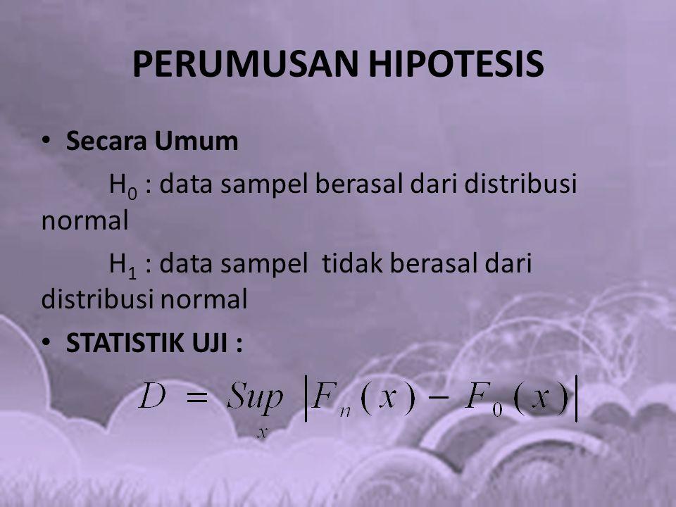 PERUMUSAN HIPOTESIS Secara Umum