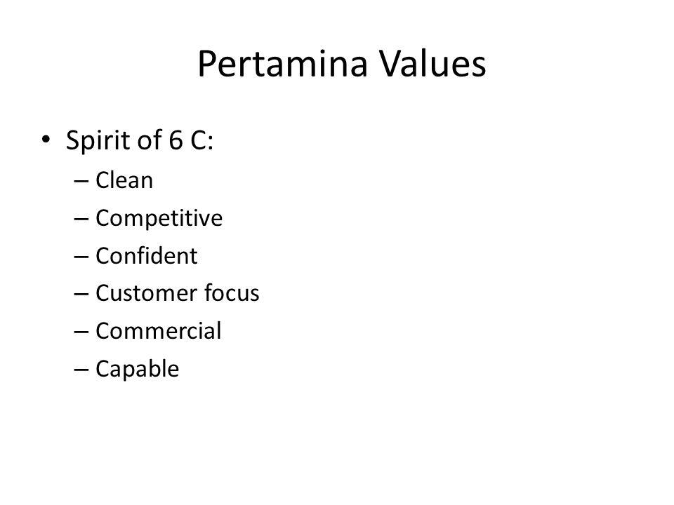 Pertamina Values Spirit of 6 C: Clean Competitive Confident