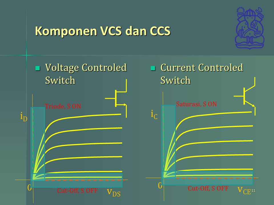 Komponen VCS dan CCS Voltage Controled Switch Current Controled Switch