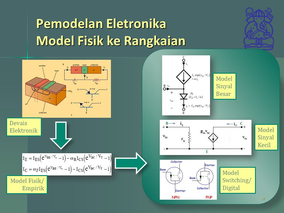 Pemodelan Eletronika Model Fisik ke Rangkaian