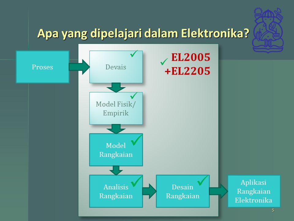 Apa yang dipelajari dalam Elektronika