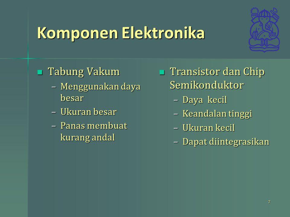 Komponen Elektronika Tabung Vakum Transistor dan Chip Semikonduktor
