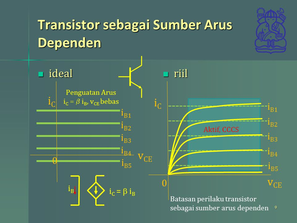 Transistor sebagai Sumber Arus Dependen