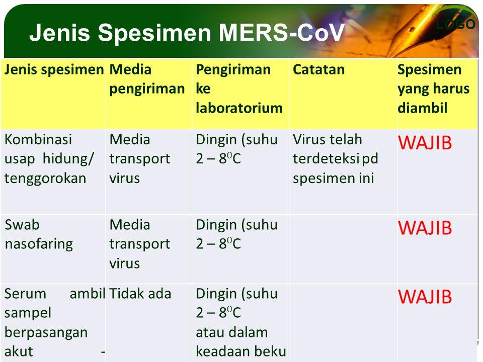 Jenis Spesimen MERS-CoV