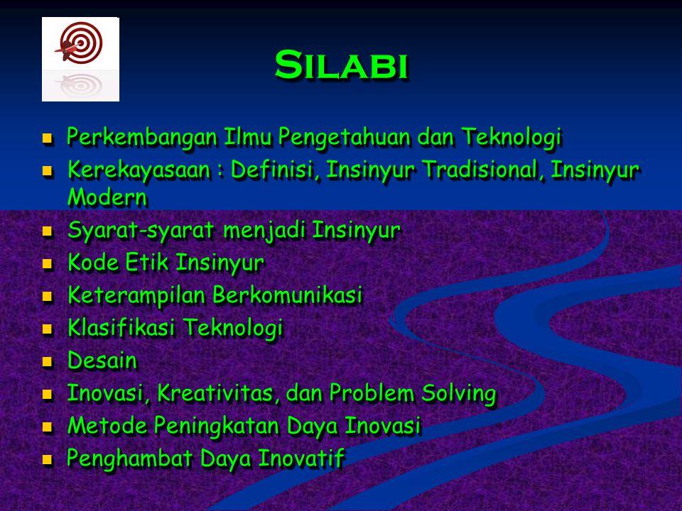 Silabi Perkembangan Ilmu Pengetahuan dan Teknologi