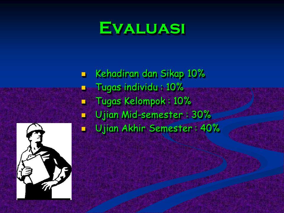 Evaluasi Kehadiran dan Sikap 10% Tugas individu : 10%