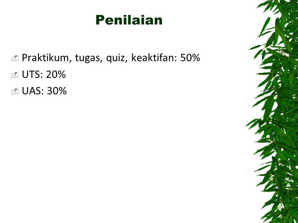 Penilaian Praktikum, tugas, quiz, keaktifan: 50% UTS: 20% UAS: 30%