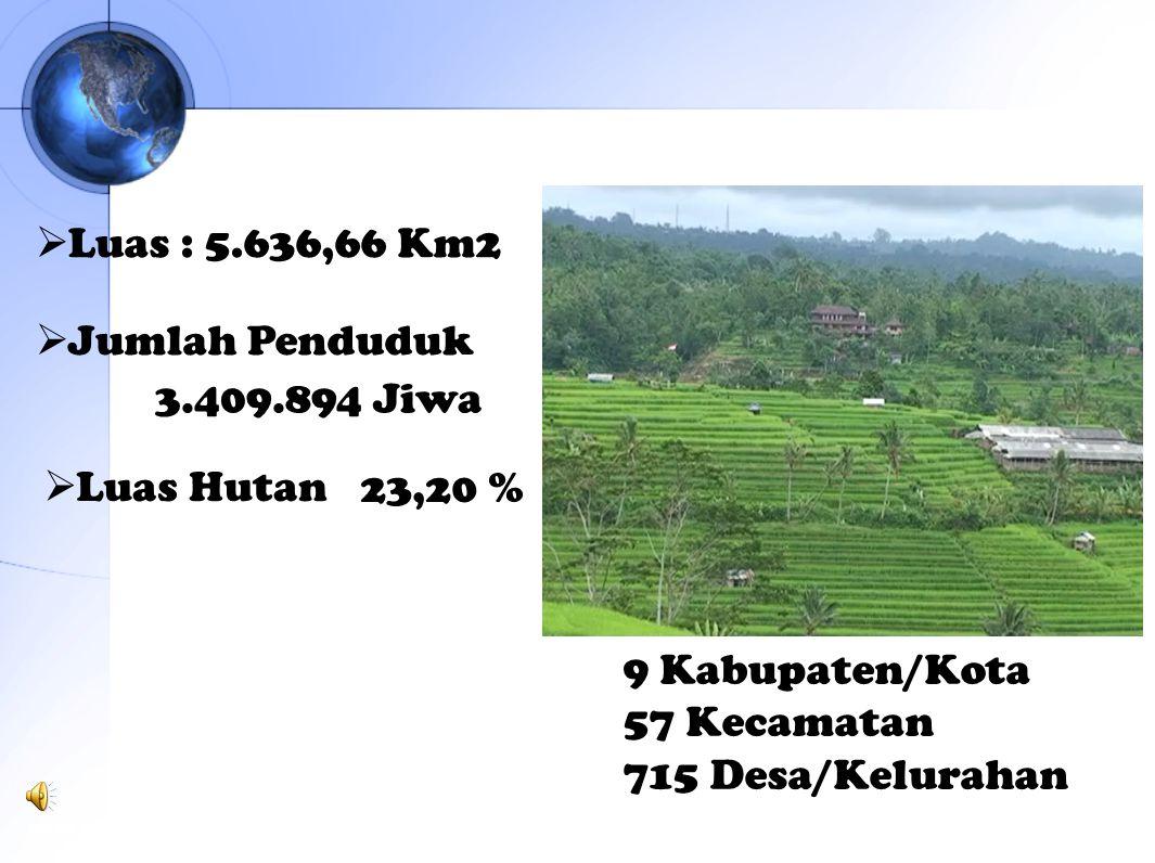 Luas : 5.636,66 Km2 Jumlah Penduduk 3.409.894 Jiwa Luas Hutan 23,20 %