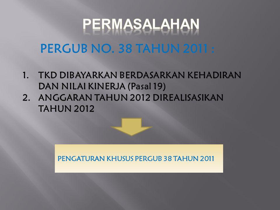 PERMASALAHAN PERGUB NO. 38 TAHUN 2011 :
